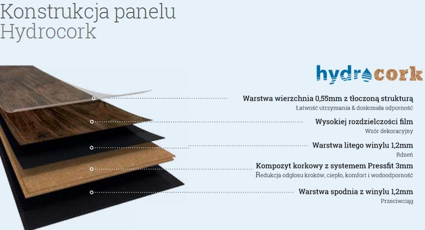 http://panele-sklepy.pl/user/images/1438695116_HYDROCORK%20ZDJ%20GALERIA%2010.JPG